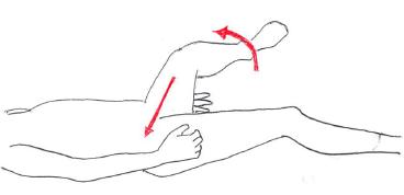 梨状筋の短縮テスト