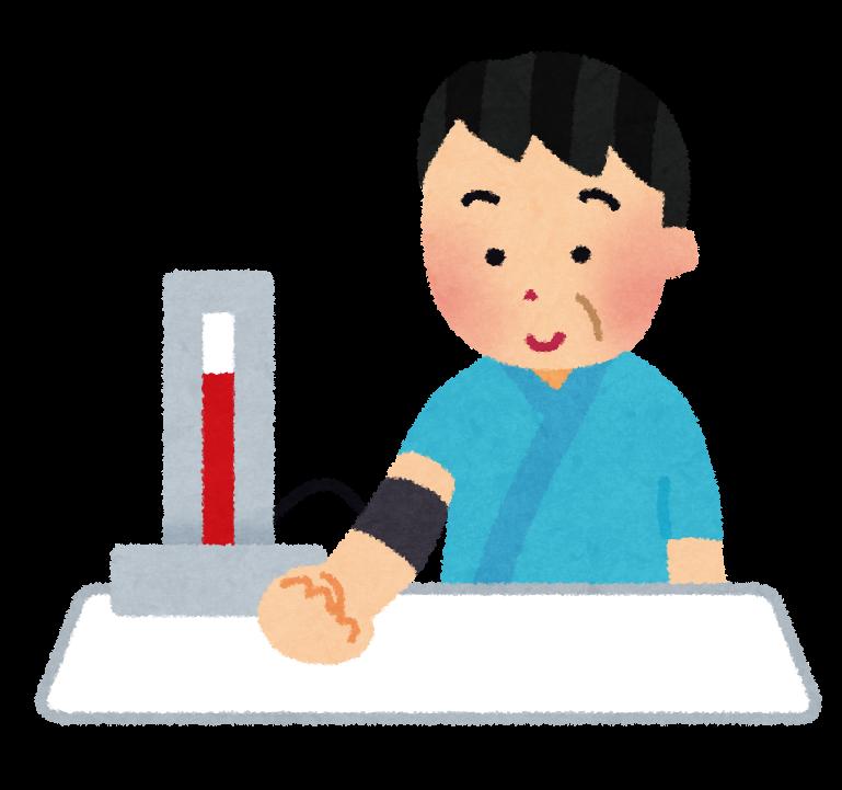 高血圧に注意せよ!血圧(blood pressure)の基準値・測定ポイントを解説|バイタルサイン(リスク管理)シリーズ
