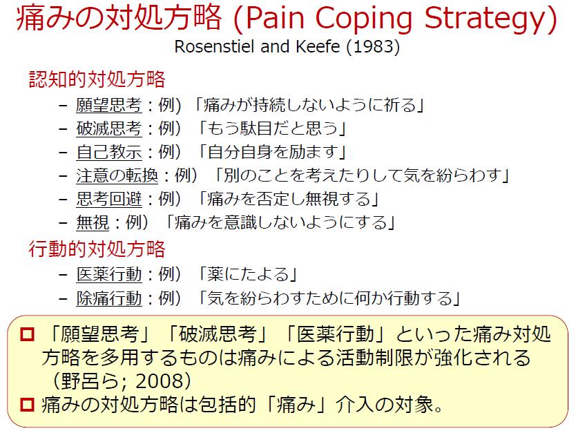 痛みの恐怖-回避思考モデル