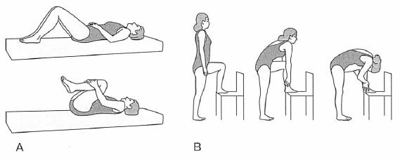 マッケンジー体操の方法(屈曲)