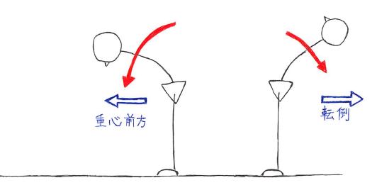 『共同運動』と『連合反応』を解説(+ウェルニッケマン肢位 ...