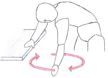 コッドマン体操,Codman exercise