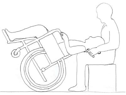 起立性低血圧 対処法
