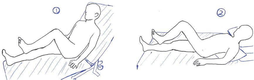フレンケル体操,視覚利用