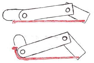 巻きあげ機作用(Windlass mechanism)