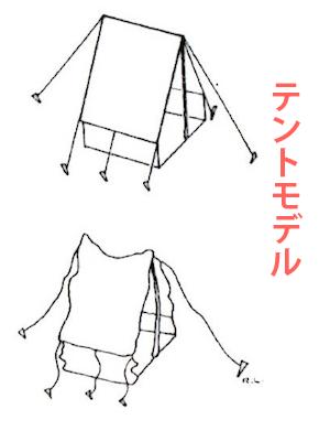 テントモデル