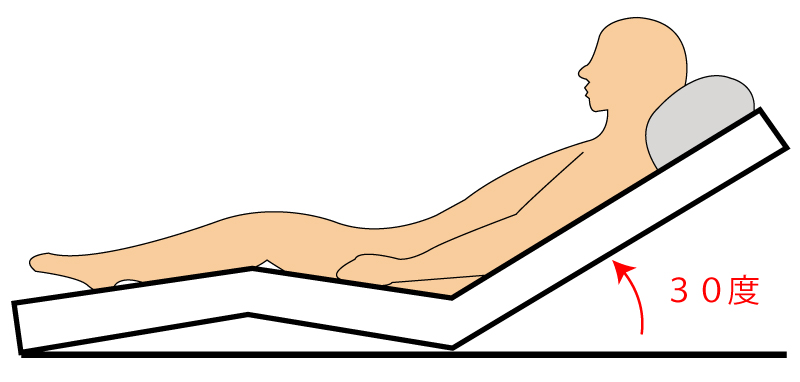摂食嚥下時に「頭・頚部が屈曲している」ほうが良い理由(イラストで解説)